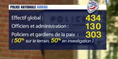 police nationale Amiens.jpg