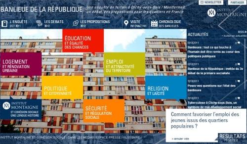 banlieue,intégration,école,république,islam,religion